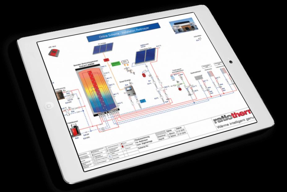 Online Heizungssteuerung Reitmayer Adelsried Wärme Wasser Heizungstechnik- und Sanitärbetrieb, heizung
